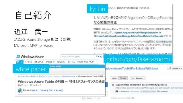 JAZUG クラウドデザインパターンのコードを覗く Slide 3