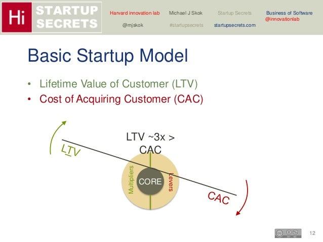 Harvard innovation lab Michael J Skok Startup Secrets Business of Software  12  @innovationlab  @mjskok #startupsecrets st...