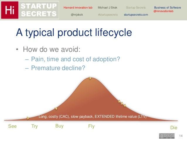 Harvard innovation lab Michael J Skok Startup Secrets Business of Software  14  @innovationlab  @mjskok #startupsecrets st...