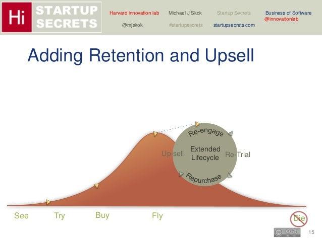 Harvard innovation lab Michael J Skok Startup Secrets Business of Software  15  @innovationlab  @mjskok #startupsecrets st...