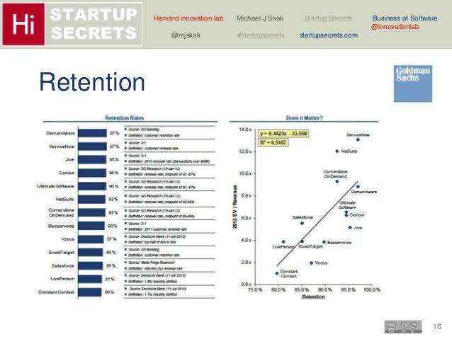 Harvard innovation lab Michael J Skok Startup Secrets Business of Software  16  @innovationlab  @mjskok #startupsecrets st...