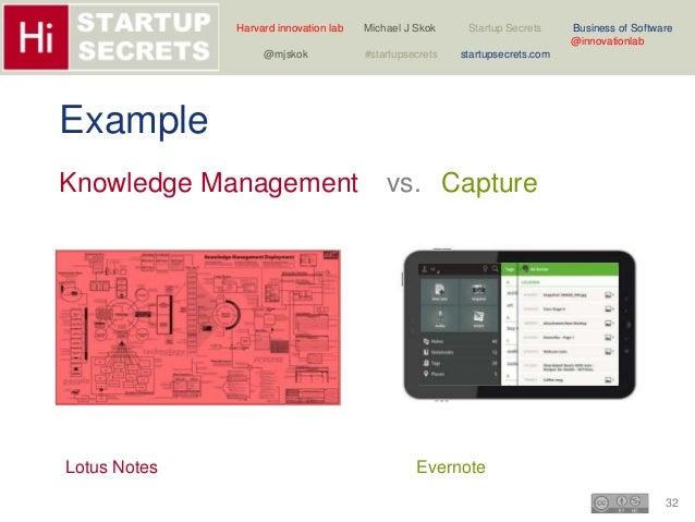 Harvard innovation lab Michael J Skok Startup Secrets Business of Software  32  @innovationlab  @mjskok #startupsecrets st...