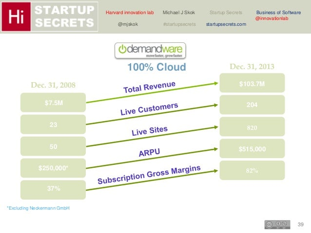 Harvard innovation lab Michael J Skok Startup Secrets Business of Software  39  @innovationlab  @mjskok #startupsecrets st...
