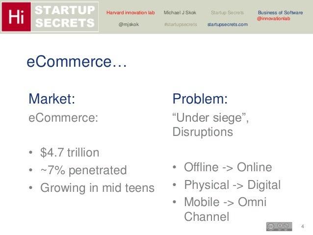 Harvard innovation lab Michael J Skok Startup Secrets Business of Software  4  @innovationlab  @mjskok #startupsecrets sta...