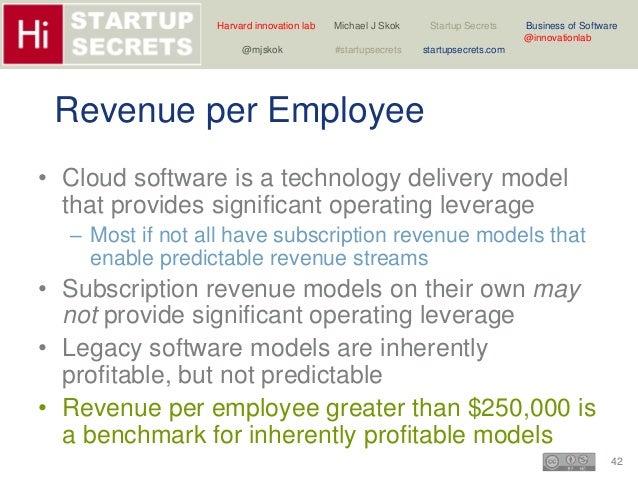 Harvard innovation lab Michael J Skok Startup Secrets Business of Software  42  @innovationlab  @mjskok #startupsecrets st...