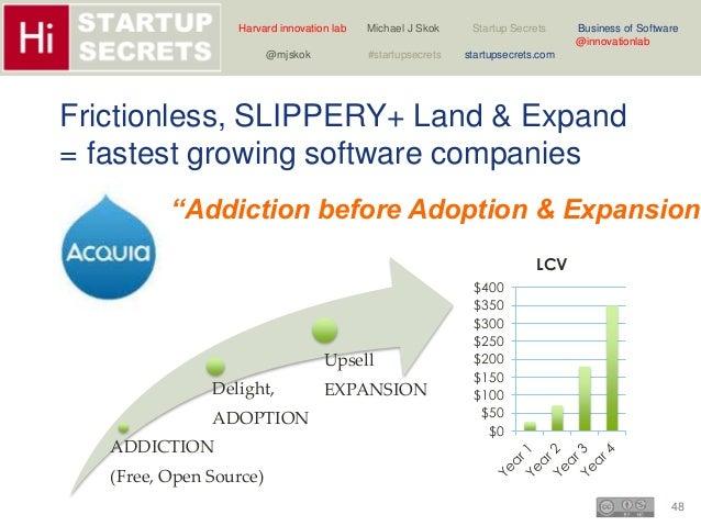 "Harvard innovation lab Michael J Skok Startup Secrets Business of Software  ""Addiction before Adoption & Expansion""  48  @..."