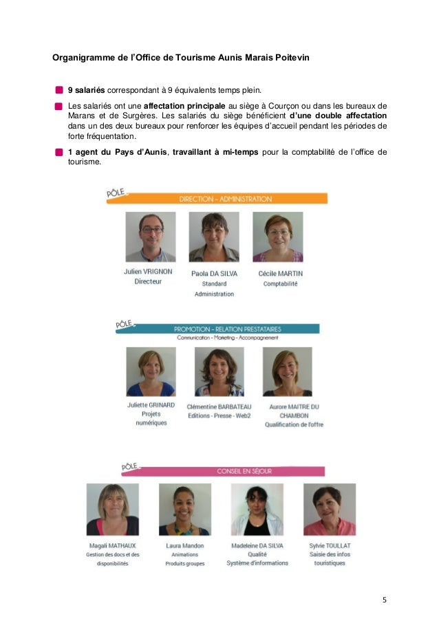 office de tourisme bordeaux organigramme