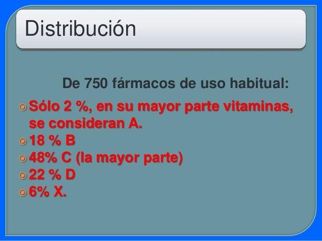 Distribución De 750 fármacos de uso habitual: Sólo 2 %, en su mayor parte vitaminas, se consideran A. 18 % B 48% C (la ...