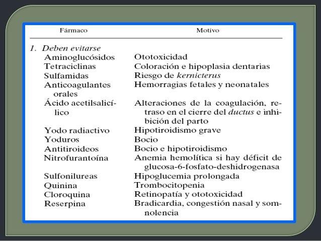 Anticonceptivos post coitales Las investigaciones que se han hecho sobre el uso de estas elevadas dosis de estrógenos most...