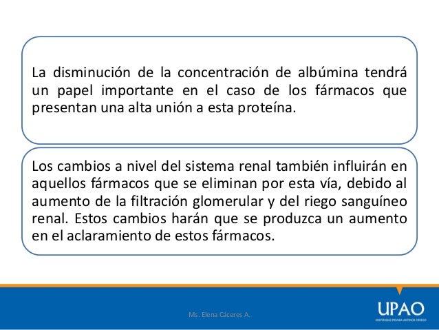 Factores relacionados con el medicamento y su farmacocinética. a) Los fármacos liposolubles tienen una difusión transmembr...