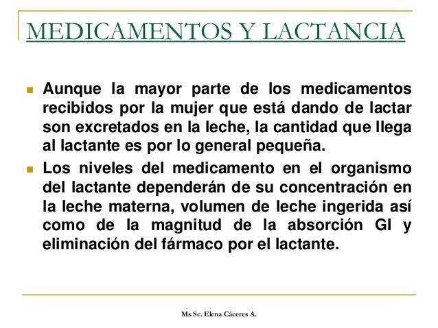Ms.Sc. Elena Cáceres A.  Debido a que la información disponible sobre la magnitud del pasaje a la leche materna y sus efe...