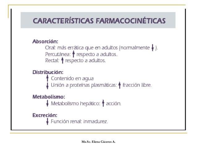 Ms.Sc. Elena Cáceres A. Agentes que pueden inhibir la lactancia Alcohol L-Dopa y Dopamina Andrógenos Estrógenos Atropina E...