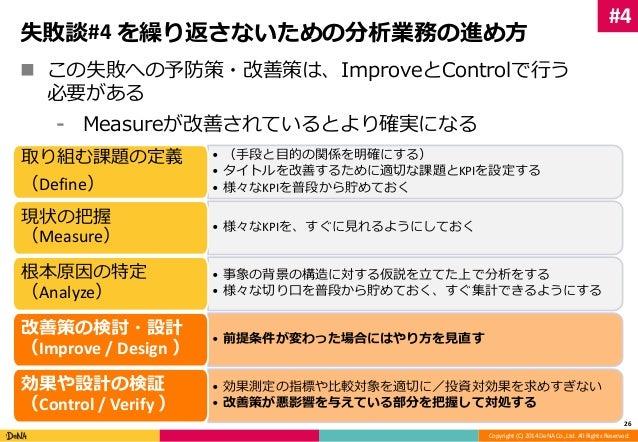 失敗談#4 を繰り返さないための分析業務の進め方   この失敗への予防策・改善策は、ImproveとControlで行う  Copyright (C) 2014 DeNA Co.,Ltd. All Rights Reserved.  必要があ...