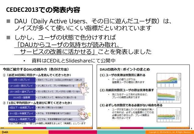 Copyright (C) 2014 DeNA Co.,Ltd. All Rights Reserved.  CEDEC2013での発表内容   DAU(Daily Active Users、その日に遊んだユーザ数)は、  ノイズが多くて使い...