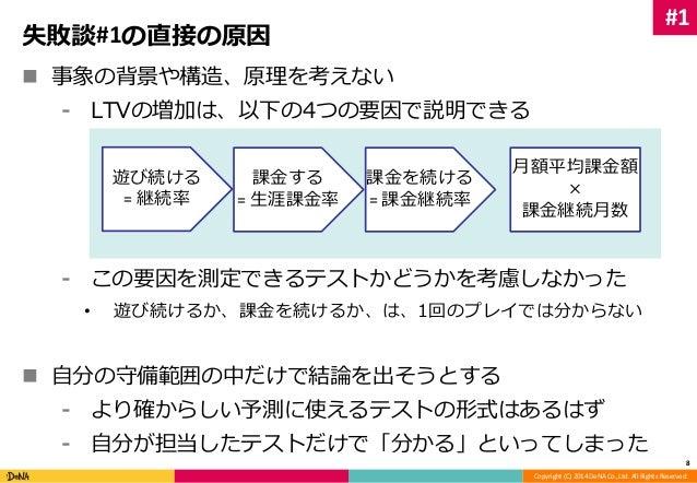 Copyright (C) 2014 DeNA Co.,Ltd. All Rights Reserved.  失敗談#1の直接の原因   事象の背景や構造、原理を考えない  ⁃ LTVの増加は、以下の4つの要因で説明できる  ⁃ この要因を測...