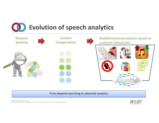 How To Harness The Power Of Speech Analytics In The Call