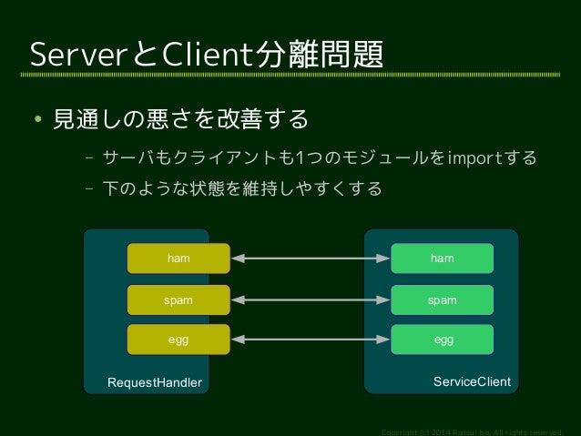 ServerとClient分離問題  ham  spam  egg  Copyright (c) 2014 Ransui Iso, All rights reserved.  ● 見通しの悪さを改善する  – サーバもクライアントも1つのモジュ...