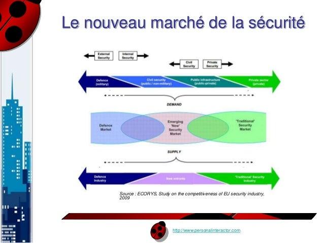 Le nouveau marché de la sécurité  Source : ECORYS, Study on the competitiveness of EU security industry,  2009  http://www...