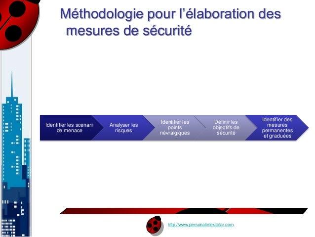 Méthodologie pour l'élaboration des  mesures de sécurité  http://www.personalinteractor.com  Identifier les scenarii  de m...