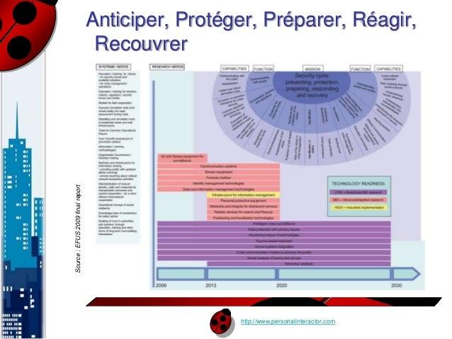 Anticiper, Protéger, Préparer, Réagir,  Recouvrer  http://www.personalinteractor.com  Source : EFUS 2009 final report