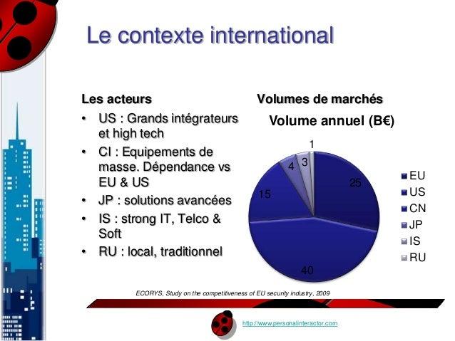 Le contexte international  Volume annuel (B€)  http://www.personalinteractor.com  Les acteurs  • US : Grands intégrateurs ...