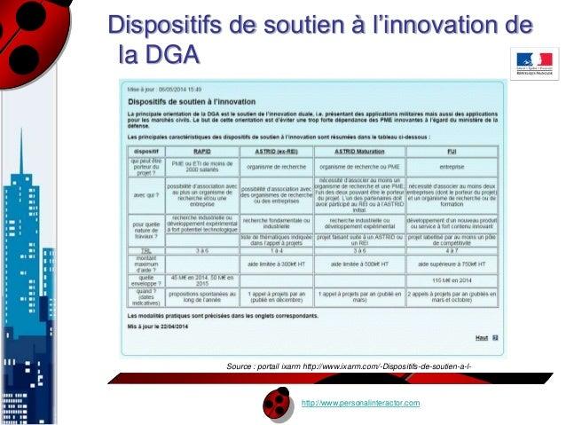 Dispositifs de soutien à l'innovation de  la DGA  Source : portail ixarm http://www.ixarm.com/-Dispositifs-de-soutien-a-l-...