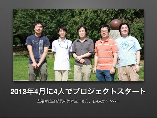 2013年4月に4人でプロジェクトスタート 左端が担当部長の鈴木圭一さん、右4人がメンバー