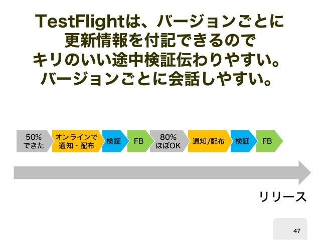 TestFlight  は、バージョンごとに  更新情報を付記できるので  キリのいい途中検証伝わりやすい。  バージョンごとに会話しやすい。  リリース  FB  検証  通知/配布  80%  ほぼOK  FB  検証  オンラインで  通...