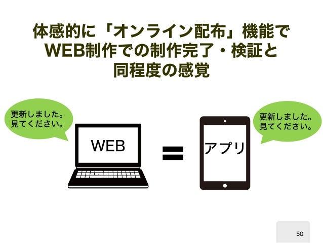 体感的に「オンライン配布」機能で  WEB  制作での制作完了・検証と  同程度の感覚  WEB  アプリ  更新しました。  見てください。  更新しました。  見てください。  50
