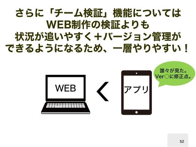 さらに「チーム検証」機能については  WEB  制作の検証よりも  状況が追いやすく+バージョン管理が  できるようになるため、一層やりやすい!  WEB  アプリ  誰々が見た。  Ver○に修正点。  52