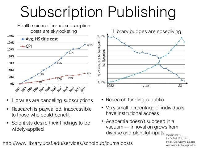 Article-level metrics doi:10.1371/journal.pone.0013636.g005 Open Access increases Citations Gargouri et al. PLOS One. 2010...