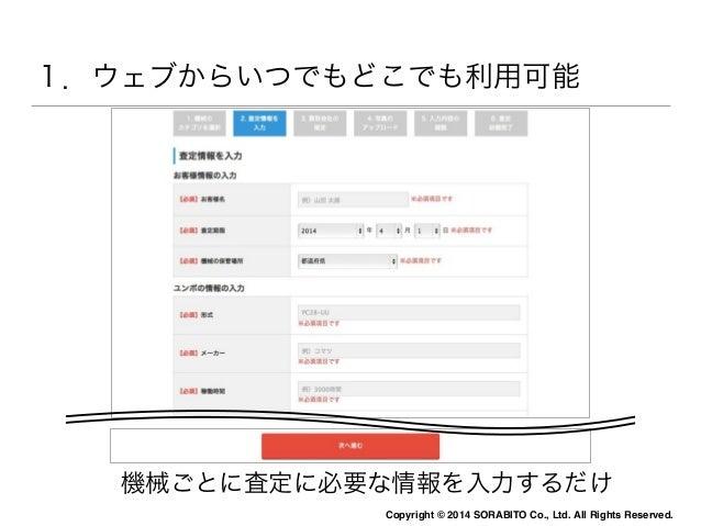 Copyright © 2014 SORABITO Co., Ltd. All Rights Reserved.  解決案  全国の買取会社に対して査定を  依頼・管理できるクラウドサービス  Mikata