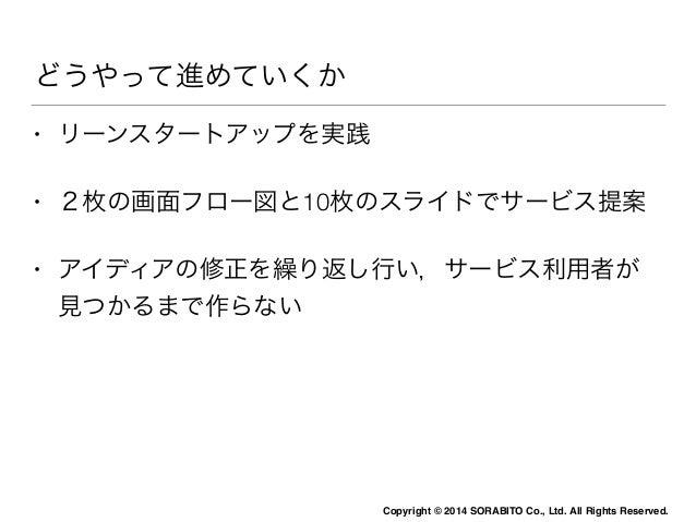 2.複数の買取会社へ相見積可能  査定機械の質問・回答画面  Copyright © 2014 SORABITO Co., Ltd. All Rights Reserved.