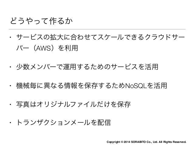 Nagoya 7/4  Sendai  Copyright © 2014 SORABITO Co., Ltd. All Rights Reserved.  Mikataの営業  6/19  6/24  6/24  6/26  7/1  7/3 ...