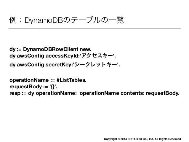 AWS DynamoDB Client for Smalltalk  ISO 8601形式の日付フォーマット出力が必要  Pharoにはなぜか標準装備されていないっぽい  (いつからないの?   知らないだけであるかも。   日付系クラスどうに...