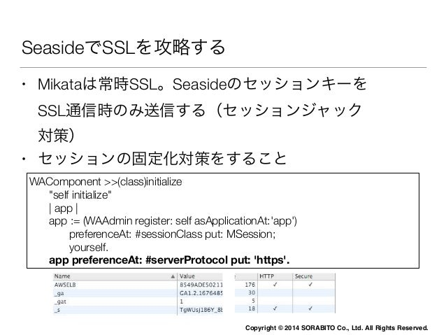 Smalltalk(Seaside)でHTML5を攻略する  • Mikataはスマートフォン,タブレット,PC対応  Copyright © 2014 SORABITO Co., Ltd. All Rights Reserved.  • ウェ...