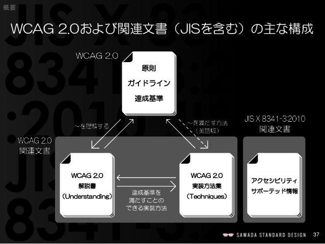 37  概要  WCAG 2.0および関連文書(JISを含む)の主な構成