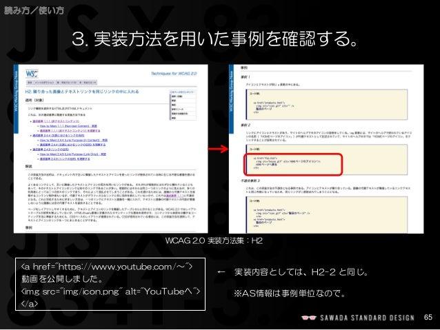 """65  読み方/使い方  3. 実装方法を用いた事例を確認する。  ←  WCAG 2.0 実装方法集:H2  <ahref=""""https://www.youtube.com/〜"""">  動画を公開しました。  <imgsrc=""""img/icon..."""
