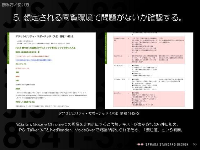 68  読み方/使い方  5. 想定される閲覧環境で問題がないか確認する。  アクセシビリティ・サポーテッド(AS)情報:H2-2  ※Safari, Google Chromeでの画像を非表示にすると代替テキストが表示されない件に加え、  P...
