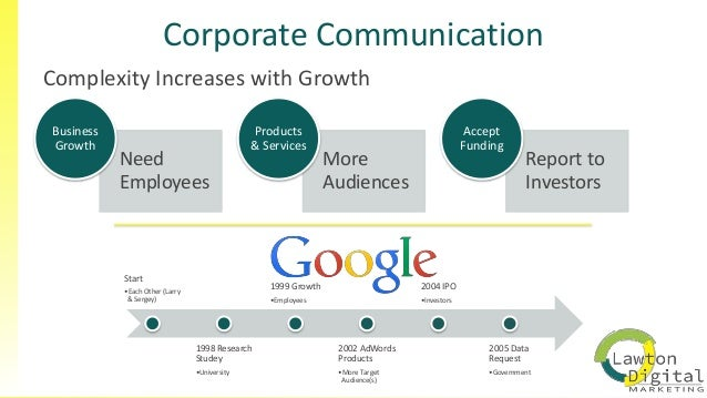 Corporate Communication with Technology Today & Google ...