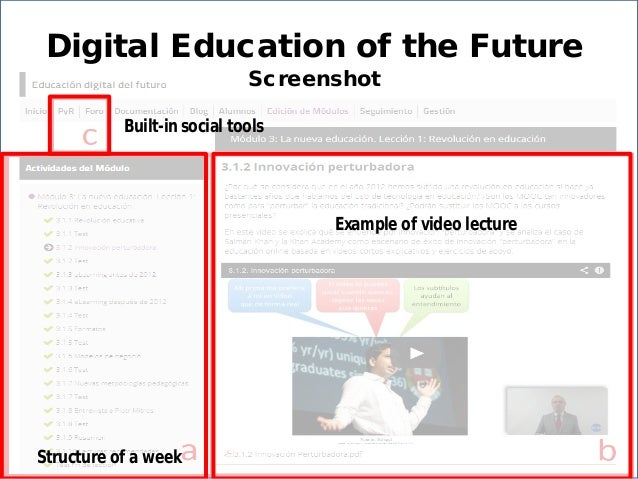 Structure of a week  Example of video lecture  Built-in social tools  Digital Education of the Future  Screenshot