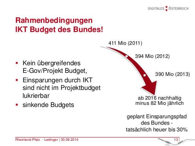 Rahmenbedingungen IKT Budget des Bundes!  Kein übergreifendes E-Gov/Projekt Budget,  Einsparungen durch IKT sind nicht i...