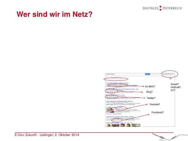 Wer sind wir im Netz? E-Gov Zukunft - Ledinger| 2. Oktober 2014