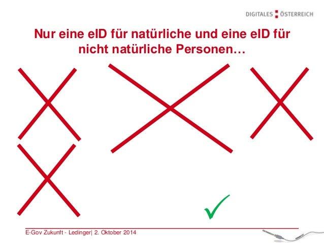 Nur eine eID für natürliche und eine eID für nicht natürliche Personen… E-Gov Zukunft - Ledinger| 2. Oktober 2014 