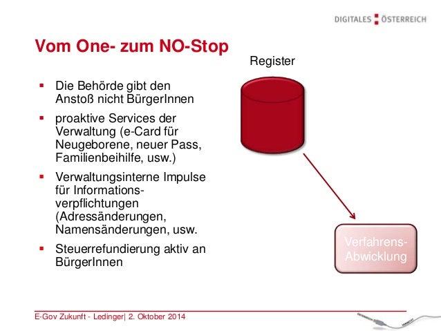 Vom One- zum NO-Stop E-Gov Zukunft - Ledinger| 2. Oktober 2014  Die Behörde gibt den Anstoß nicht BürgerInnen  proaktive...
