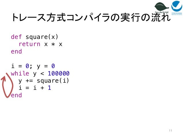RubyKaigi2014: Just in Time compiler for CRuby