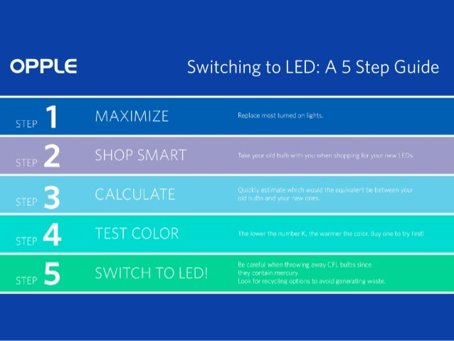 Switching to LED:  A 5 Step Guide   1 M  l M |  Z E Replace most turned on lights.   STE P 2 S H O P S M A  Take your old ...