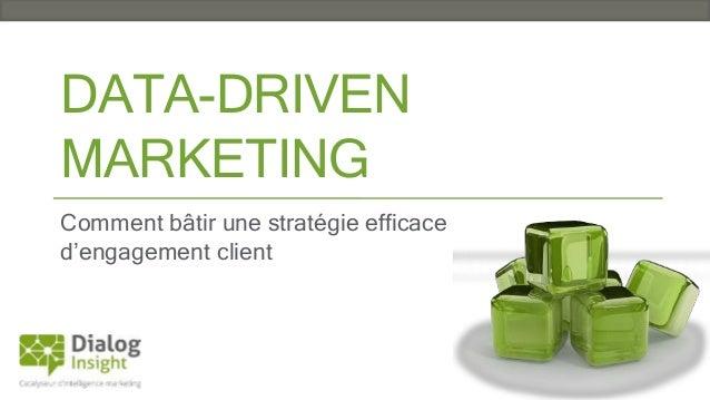 DATA-DRIVEN MARKETING Comment bâtir une stratégie efficace d'engagement client