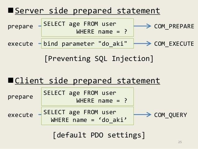 Server side prepared statement  type of prepared statement  prepare SELECT age FROM user COM_PREPARE  WHERE name = ?  exe...
