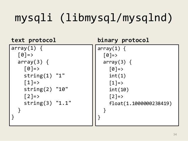 "mysqli (libmysql/mysqlnd)  text protocol  array(1) {  [0]=>  array(3) {  [0]=>  string(1) ""1""  [1]=>  string(2) ""10""  [2]=..."